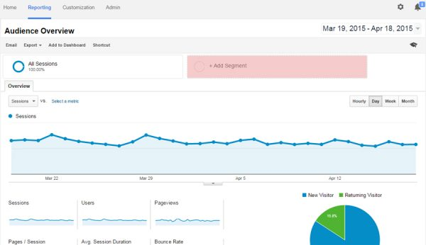 Google Analytics Advanced Segment Tutorial