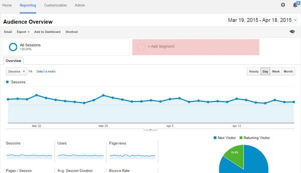 Google Analytics Advanced Segment Tutorial